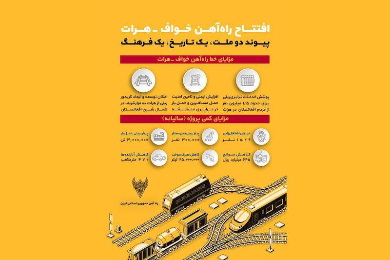 اینفوگرافیک مزایای خط راهآهن خواف-هرات
