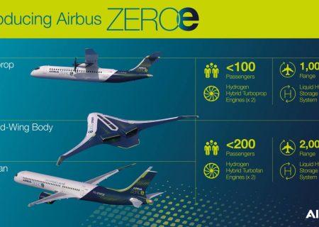 ورود اولین هواپیمای ایرباس با انتشار آلایندگی صفر