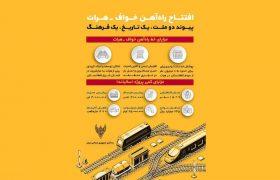 اینفوگرافیک|مزایای خط راهآهن خواف-هرات