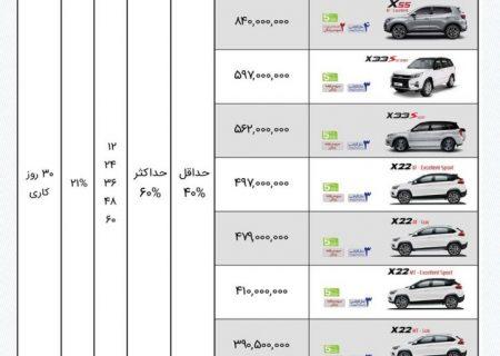 طرح فروش محصولات MVM با اقساط ۶۰ ماهه – بهمن ۹۹