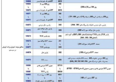 طرح تبدیل حوالههای ایران خودرو به سایر محصولات – تیر ۱۴۰۰