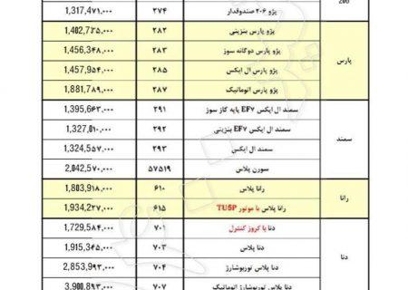 قیمت ۲۱ محصول ایران خودرو برای فروش تیرماه اعلام شد
